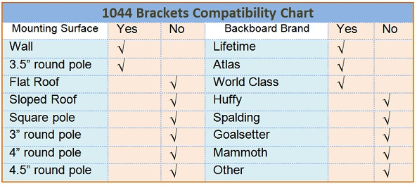 1044 Compatability Chart