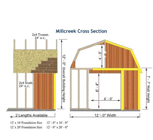 Millcreek 12x16 Wood Shed Kit