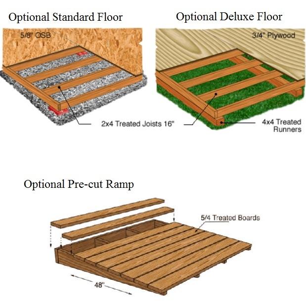 easton 12x20 ft best barns wood shed barn kit. Black Bedroom Furniture Sets. Home Design Ideas