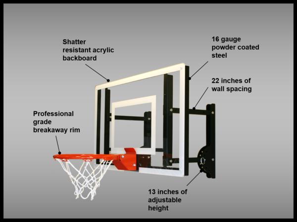 Ramgoal adjustable durable indoor mini basketball hoop and for Mini basketball court dimensions